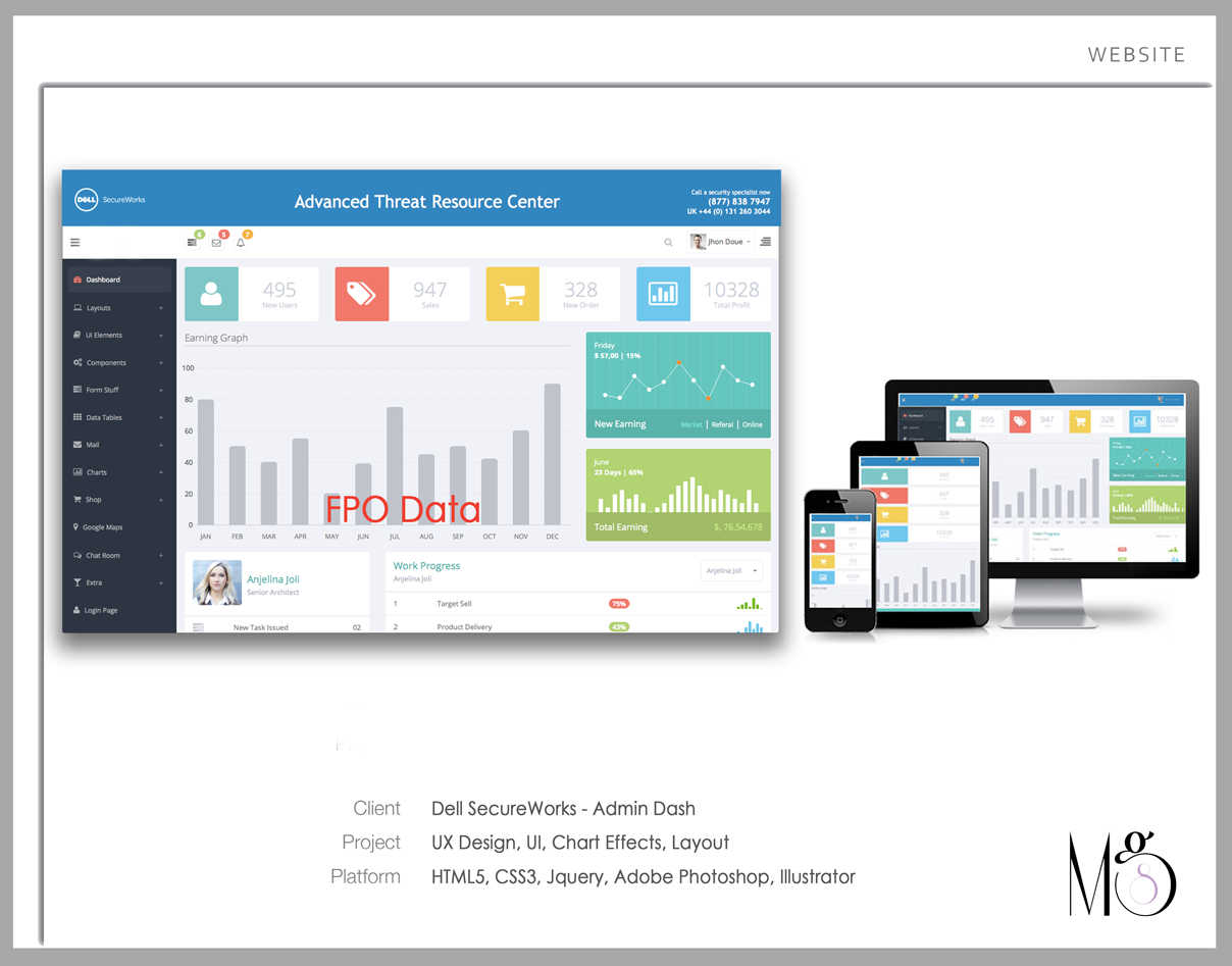 Website – Dell SecureWorks Admin Dashboard