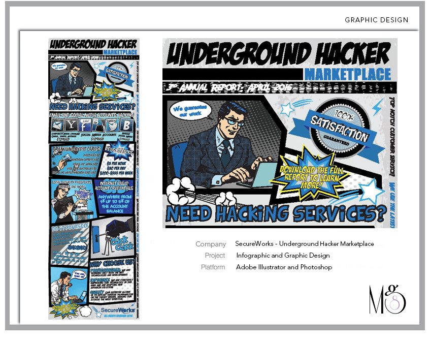 Graphic Design – Dell SecureWorks – Infographic (Underground Report)