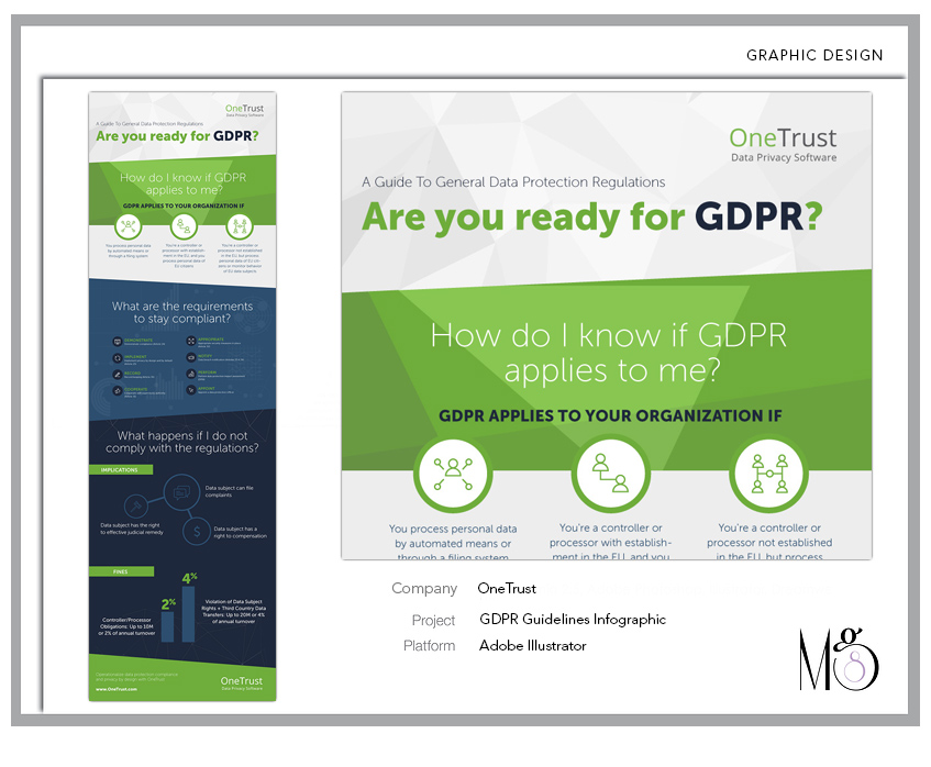 Graphic Design – OneTrust – Infographic GDPR